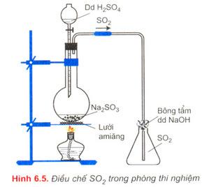 lưu huỳnh là gì và cách điều chế lưu huỳnh