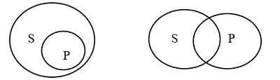 phân tích quan hệ giữa nội hàm và ngoại diên