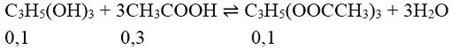 phản ứng este hóa là gì và bài tập ví dụ
