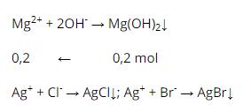 phản ứng trao đổi ion và phương trình ion