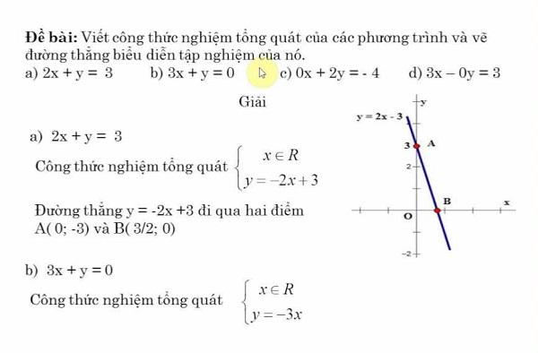 lý thuyết và cách giải phương trình bậc nhất hai ẩn