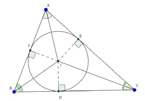 tâm đường tròn nội tiếp tam giác và hình ảnh minh họa