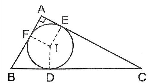 tâm đường tròn nội tiếp tam giác và phương trình đường nội tiếp tam giác