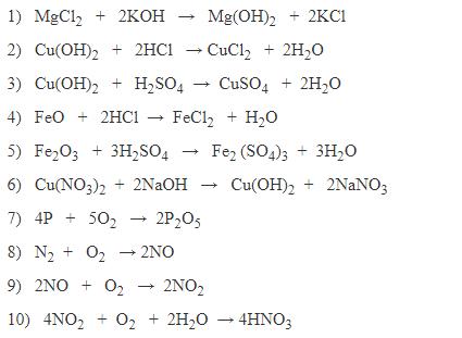 luyện tập cân bằng phương trình hóa học