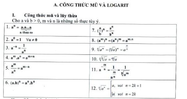 công thức logarit của một lũy thừa