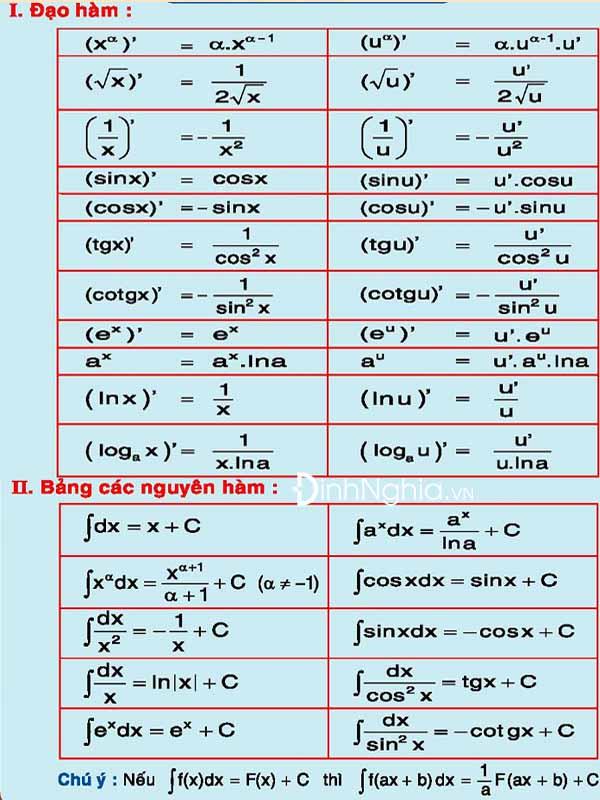 tổng hợp công thức toán 12 hình ảnh 10
