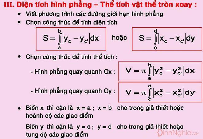 tổng hợp công thức toán 12 hình ảnh 11
