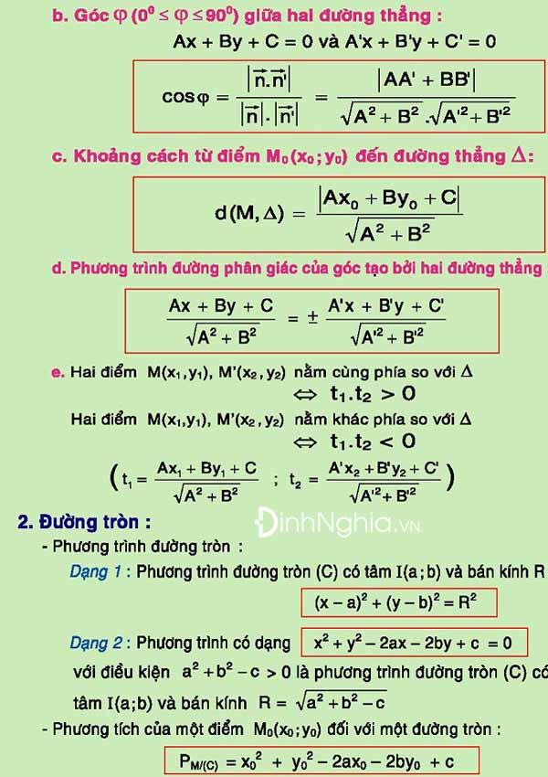 tổng hợp công thức toán 12 hình ảnh 13