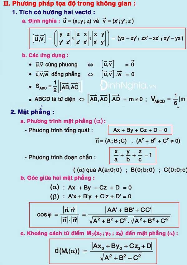 tổng hợp công thức toán 12 hình ảnh 15