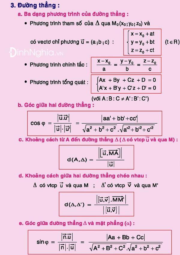 tổng hợp công thức toán 12 hình ảnh 16
