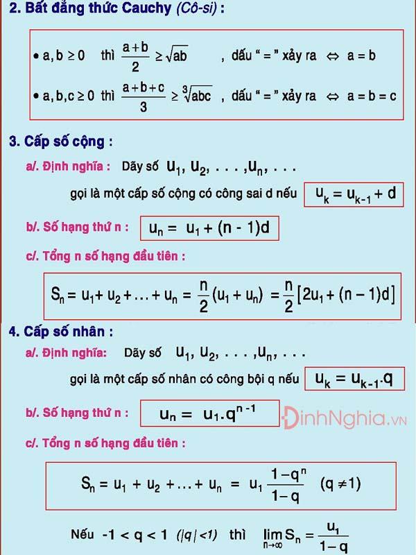 các công thức toán 12 và minh họa 2