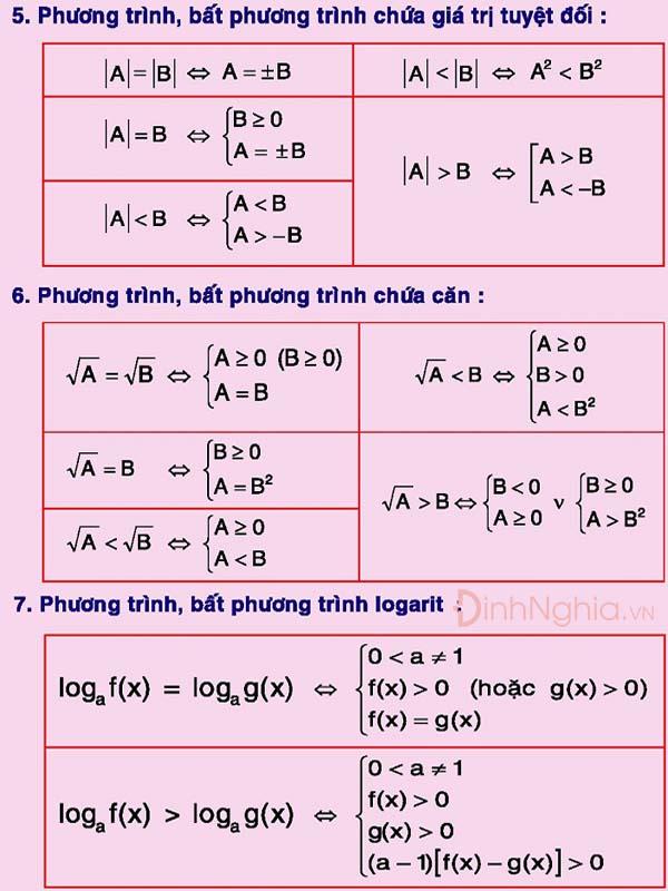 các công thức toán 12 và minh họa 3