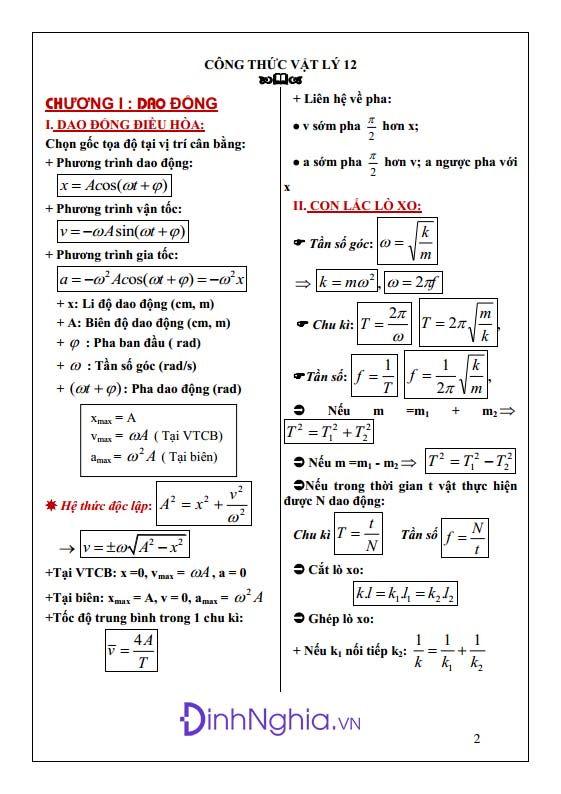 công thức vật lý 12 hình anh 2