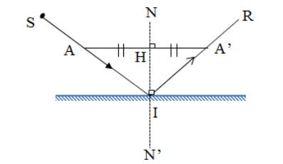 định luật phản xạ ánh sáng và cách vẽ tia phản xạ