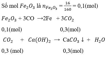 một số bài tập về hợp chất của sắt