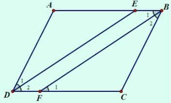 quy tắc hình bình hành và ví dụ điển hình