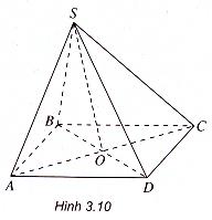 bài tập về quy tắc hình bình hành