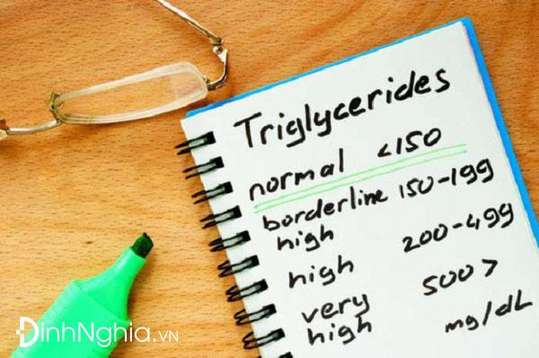 xét nghiệm triglycerid là gì