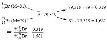 lý thuyết phương pháp đường chéo