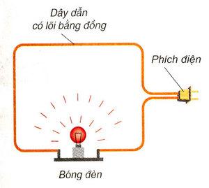 lý thuyết về tính chất vật lý của kim loại