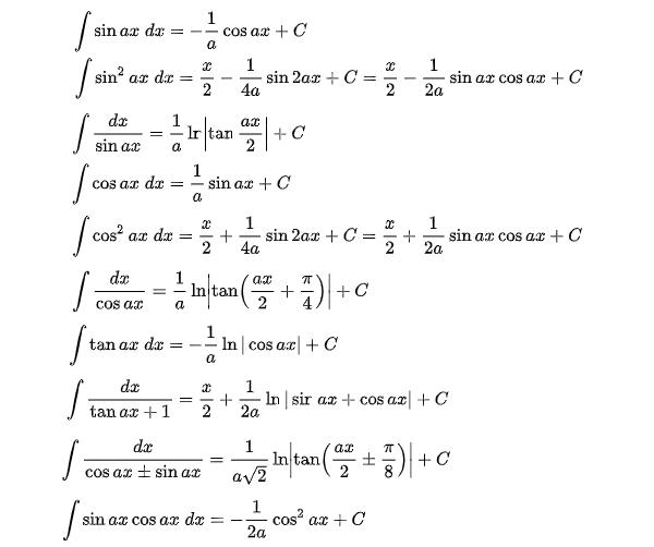 bài tập nguyên hàm và các nguyên hàm hàm lượng giác