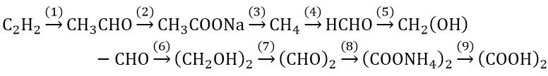 các dạng bài tập este và phản ứng hóa học của este