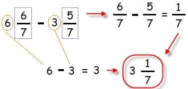 lý thuyết và bài tập cách tính hỗn số