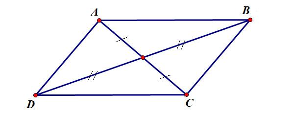chứng minh trung điểm sử dụng đường chéo hình bình hành