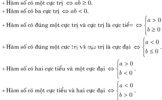 lý thuyết cực trị của hàm số bậc 4