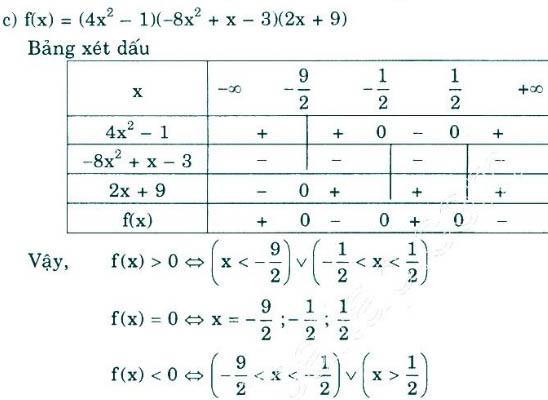 ví dụ dấu của tam thức bậc hai