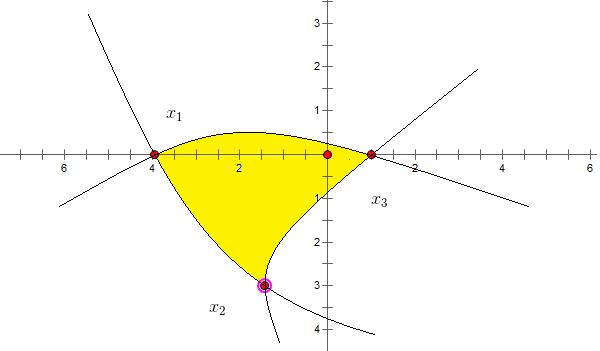 công thức tính diện tích hình phẳng giới hạn bởi 3 hàm số