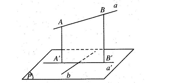 định lý đường thẳng vuông góc với mặt phẳng