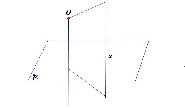 vẽ đường thẳng vuông góc với mặt phẳng qua đường thẳng trung gian