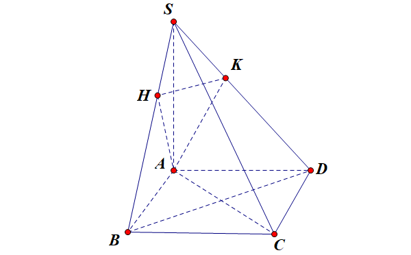 bài tập về đường thẳng vuông góc với mặt phẳng