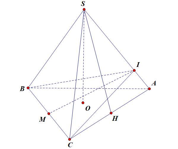 tìm thiết diện cắt bởi mặt phẳng vuông góc với đường thẳng
