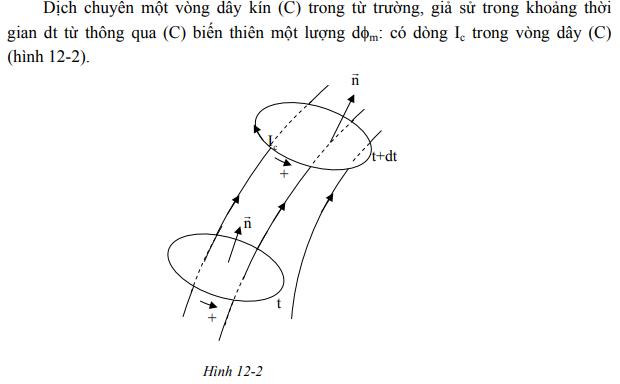 hiện tượng cảm ứng điện từ là gì và định luật cơ bản hình ảnh 1