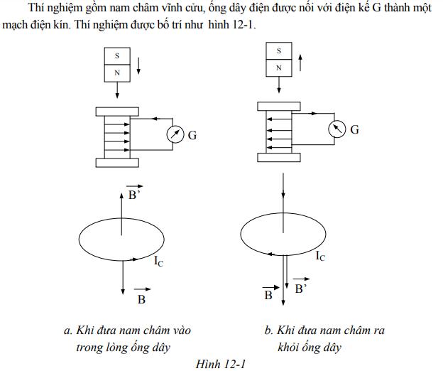 hiện tượng cảm ứng điện từ là gì và định luật faraday