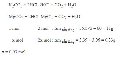 phương pháp tăng giảm khối lượng và muối cacbon