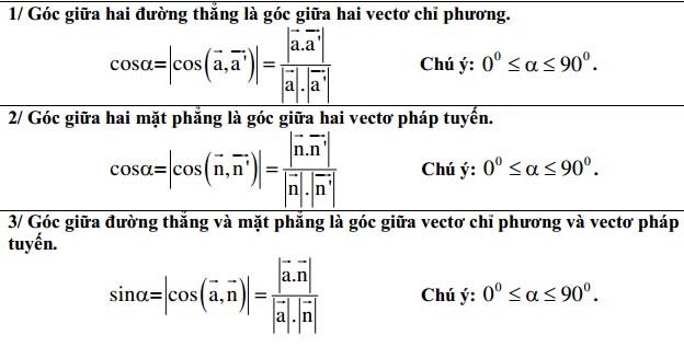 phương pháp tọa độ trong không gian và các bài toán về góc
