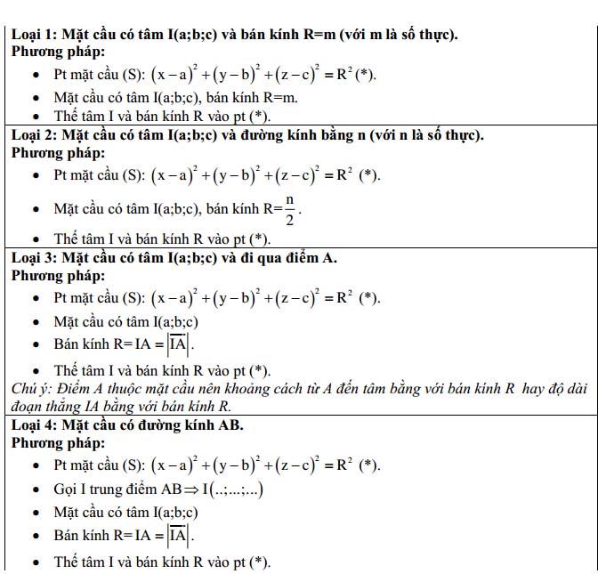 dạng toán về phương pháp tọa độ trong không gian