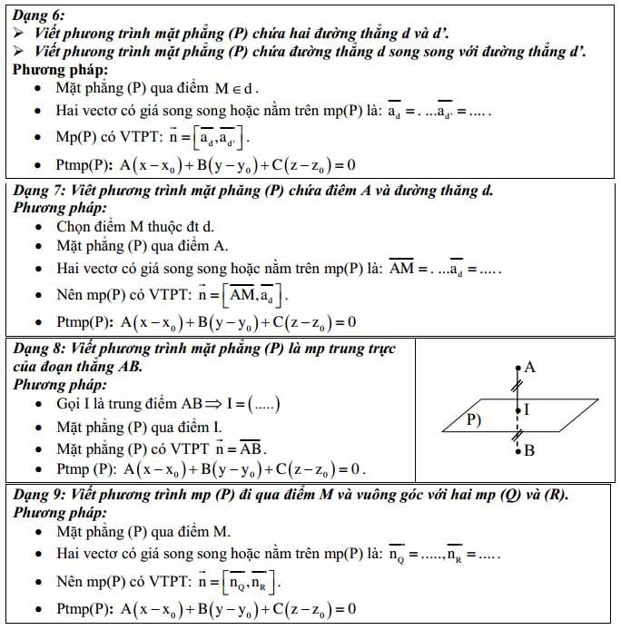 hình ảnh về phương pháp tọa độ trong không gian