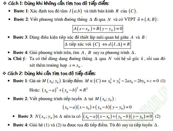 phương pháp tọa độ trong mặt phẳng và phương trình tiếp tuyến