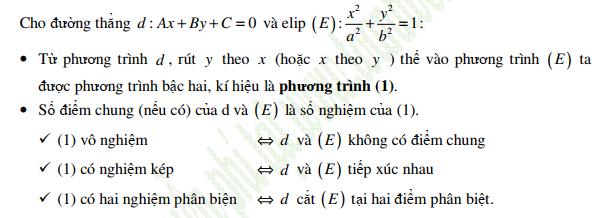 phương pháp tọa độ trong mặt phẳng và hình ảnh 13