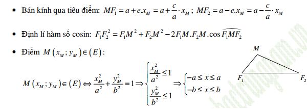 phương pháp tọa độ trong mặt phẳng và các dạng toán