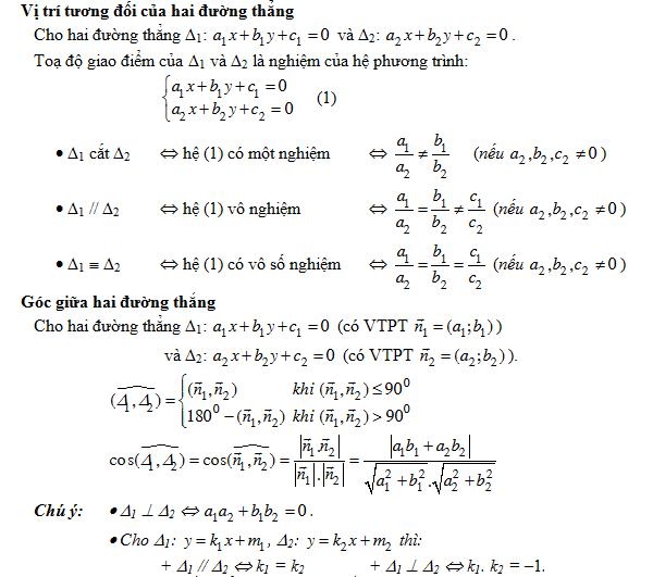 tìm hiểu phương pháp tọa độ trong mặt phẳng