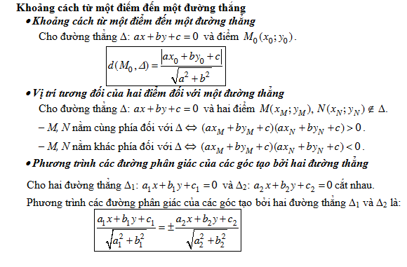 tổng hợp phương pháp tọa độ trong mặt phẳng
