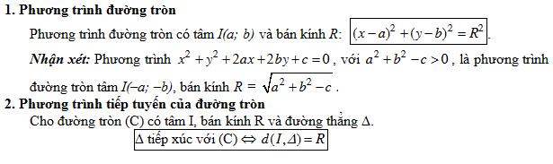 phương pháp tọa độ trong mặt phẳng và phương trình đường tròn