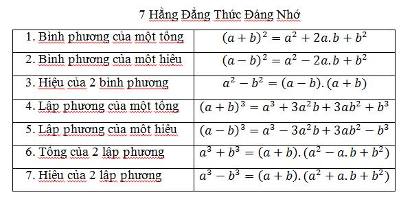 phương trình tích sử dụng phương pháp hằng đẳng thức