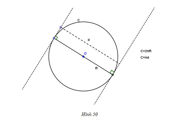công thức tính độ dài cung tròn và hình ảnh minh họa