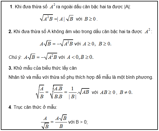 tìm hiểu về trục căn thức ở mẫu